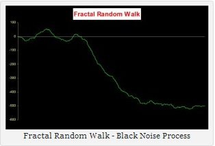 Black Noise Fractal Random Walk