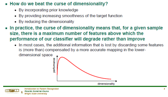 curse of dimensionality 2