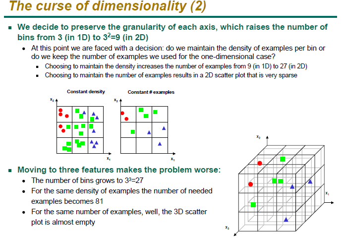 <curse-of-dimensionality.png>