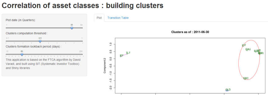 cluster application1